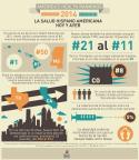 America's Health Rankings 2014 - La Salud Hispano Americana: Hoy y Ayer (Graphic: United Health Foundation)