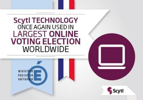 Scytl once again leveraged in largest online voting election worldwide (Graphic: Business Wire)
