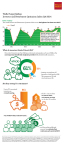 Infographic: Wells Fargo/Gallup Investor and Retirement Optimism Index Q4 2014 (Graphic: Business Wire)