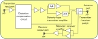 Functional block diagram (Graphic: Business Wire)