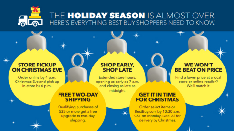 Best Buy is here to help customers finish shopping lists, whether they are buying gifts online or visiting one of our 1,400 stores across the U.S. (Graphic: Best Buy)