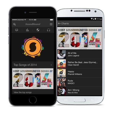 SoundHound's Top Music in 2014 (Photo: Business Wire)