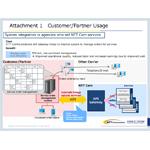 Attachment: Customer/Partner Usage