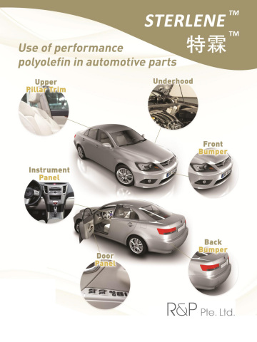 Use of performance polyolefin in automotive parts (Graphic: Business Wire)