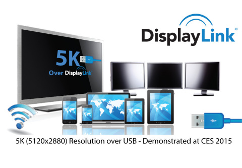 DisplayLink demonstrates 5K (5120x2880) resolution over USB at CES 2015 (Photo: Business Wire)