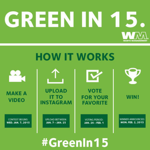How #Greenin15 works. (Graphic: Business Wire)