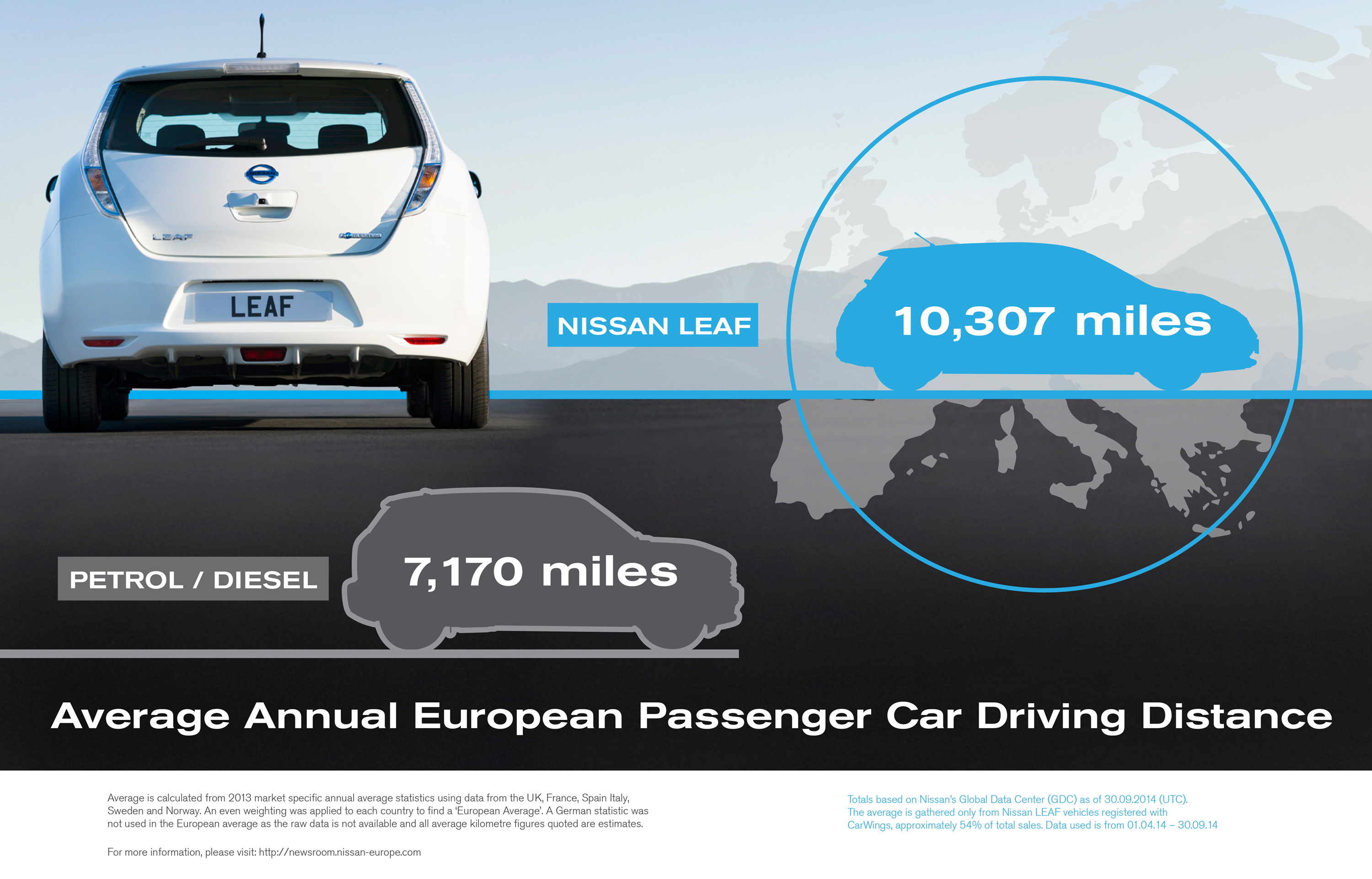 CORRECTING and REPLACING, Nissan\'s Electric Car Drivers Cover More ...