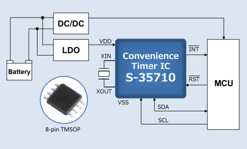 Seiko Instruments Inc.:Convenience Timer IC for Automotive Applications (Graphic: Business Wire)