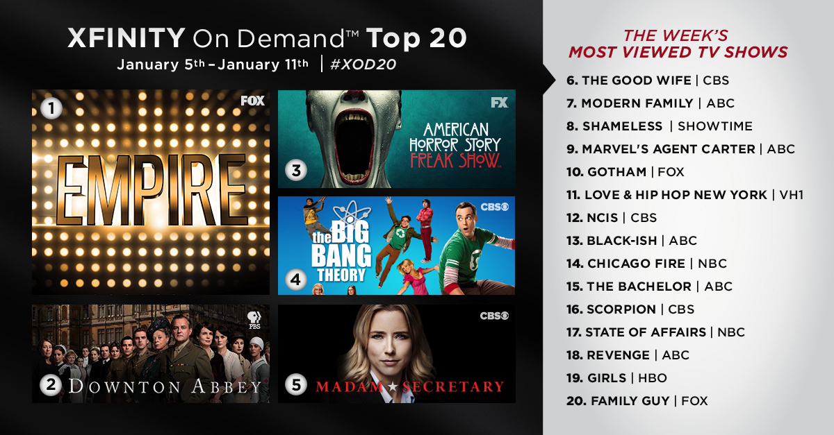 Xfinity On Demand Top 20 TV Shows for the Week of January 5