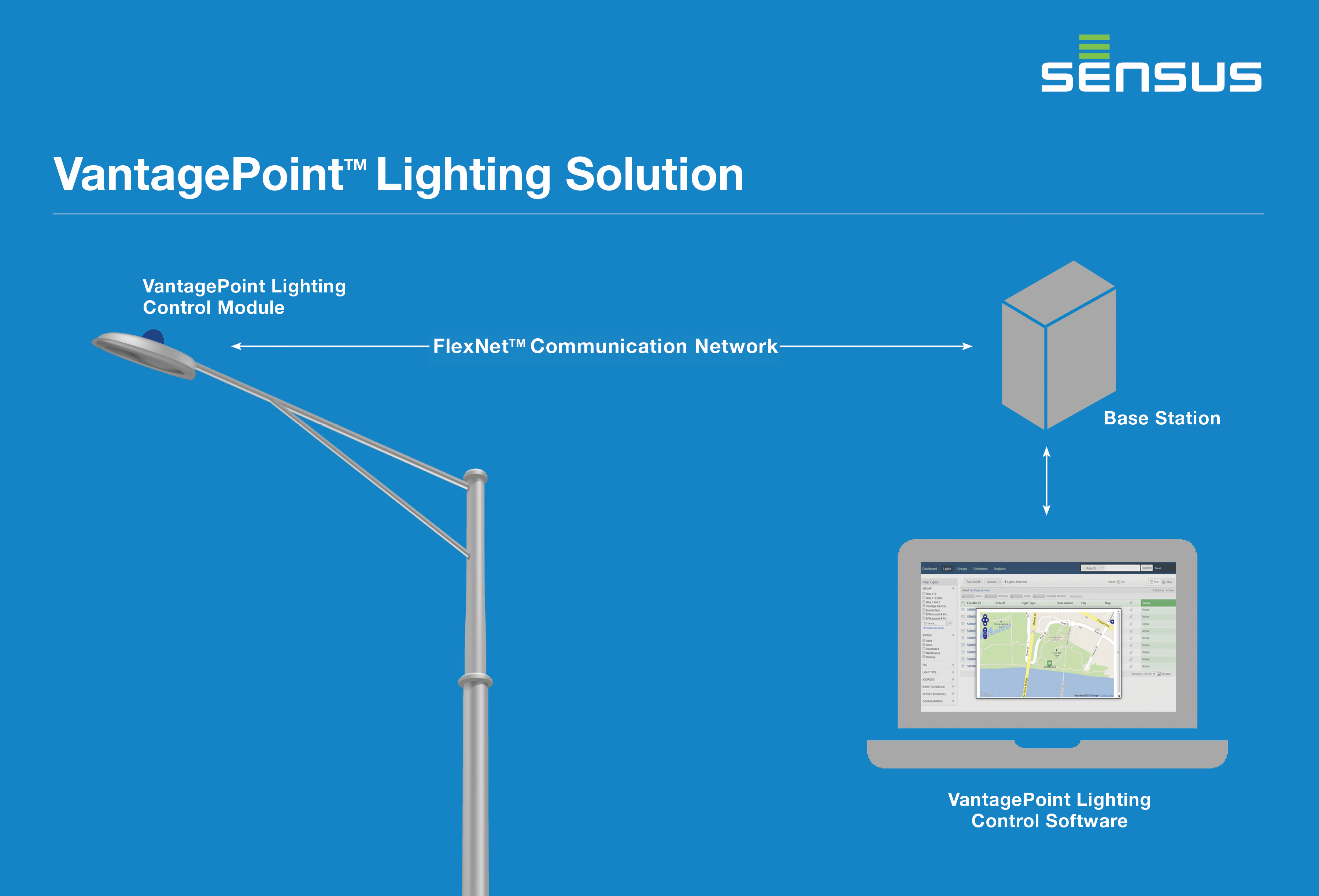Sensus Launches Vantagepoint Lighting