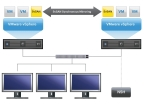 SvSAN synchronous mirroring (Photo: Business Wire).