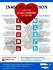 Enabling Infographic (Graphic: Business Wire)