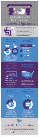 Find Your Answer Infographic (Graphic: Business Wire)