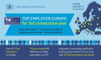PMI - Top Employer Europe 2015 (Graphic: Business Wire)