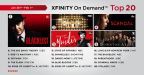 The top 20 TV series on Xfinity On Demand for the week of January 26 - February 1. (Graphic: Business Wire)