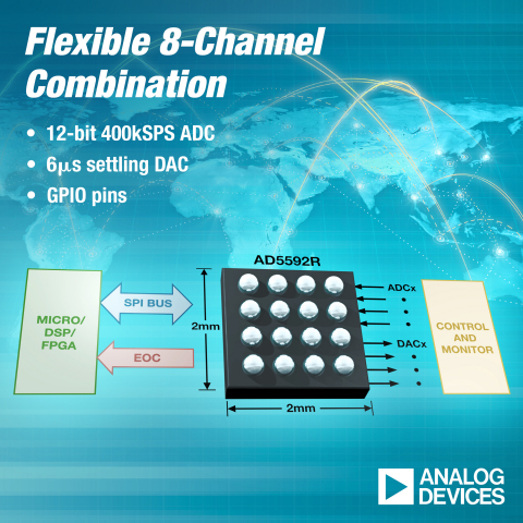 Analog Devices' Eight-Channel Data Converter Combination Unlocks New Levels of Design Freedom in a Tiny Package (Graphic: Business Wire)