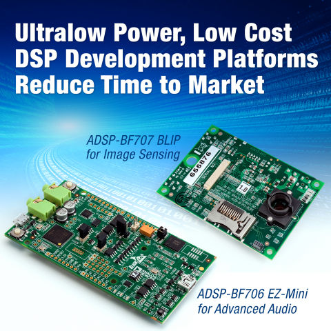 Low-Cost DSP Development Platforms Accelerate Time to Market for Image Sensing and Advanced Audio Applications (Graphic: Business Wire)