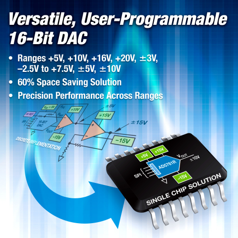 Bias Generation and Level Setting Made Easy with Multiple Range, User Programmable Voltage Output D/A Converter (Graphic: Business Wire)