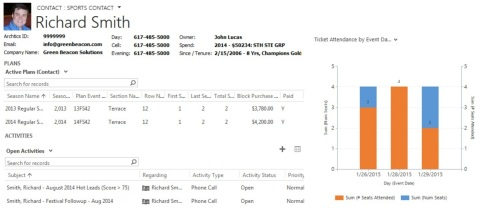 Screen Shot of Microsoft CRM for Professional Sports Teams (Graphic: Business Wire)