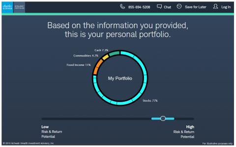 Snapshot of the Schwab Intelligent Portfolios dashboard. (Image courtesy of Schwab)