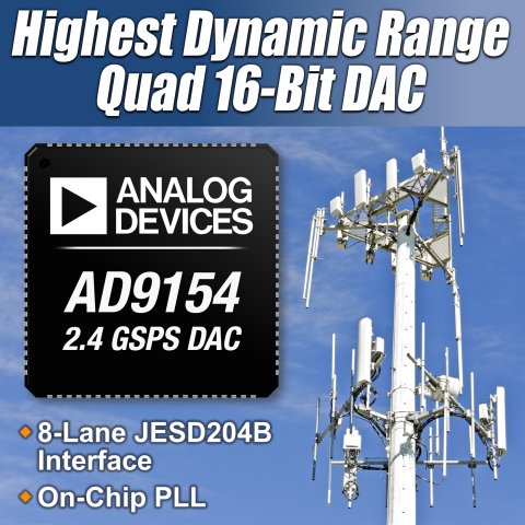 Industry's Highest Dynamic-Range Quad, 16-bit D/A Converter Supports All Wireless and Mobile Device Frequency Standards (Graphic: Business Wire)