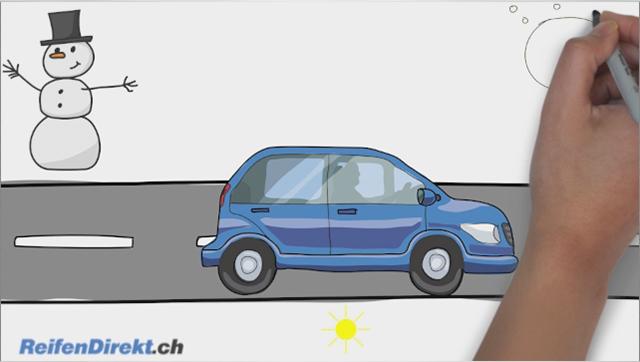 Das Videoclip von ReifenDirekt.ch informiert quasi spielerisch über wesentliche Sicherheitsfaktoren von Sommerreifen. (Video: Business Wire)