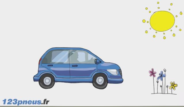 Un clip vidéo signé 123pneus.fr donne des informations clés sur les facteurs essentiels de sécurité liés aux pneus été.