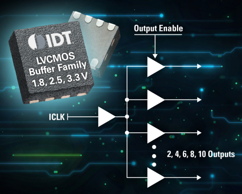 IDT Introduces Ultra-Low-Jitter Family of LVCMOS Clock Buffers (Graphic: Business Wire)