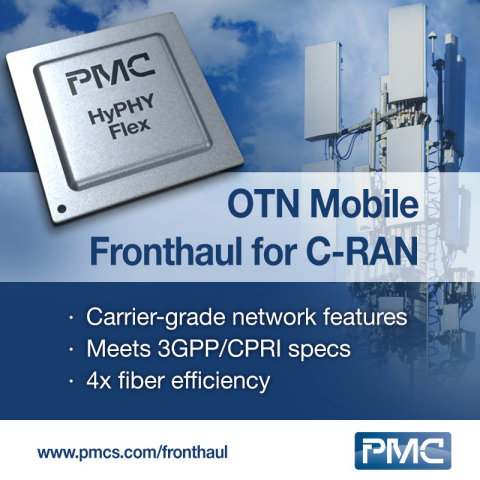 PMC's Solution for OTN Mobile Fronthaul (Graphic: Business Wire)