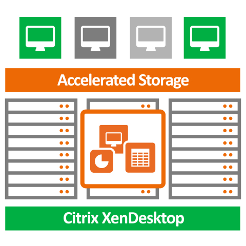 NexentaConnect for Citrix XenDesktop (Graphic: Business Wire)
