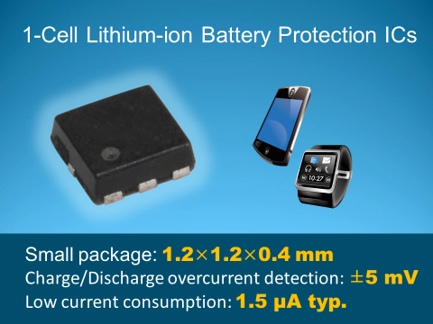 Seiko Instruments Inc. announced the release of the S-8240 Series, 1-cell lithium-ion battery protection ICs incorporated in the industry-leading small packages (1.2 x 1.2 x 0.4 mm). (Graphic: Business Wire)