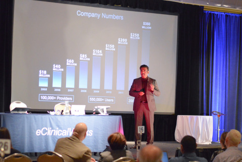 eClinicalWorks Co-founder and CEO Girish Navani addressing attendees at the 2015 Health Center Summit. (Photo: Business Wire)