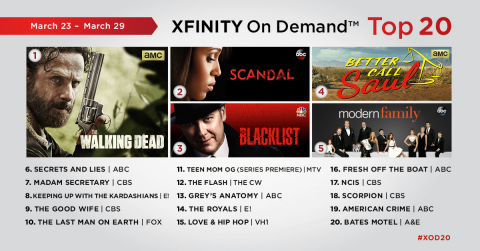 The top 20 TV series on Xfinity On Demand for the week of March 23 – March 29. (Graphic: Business Wire)