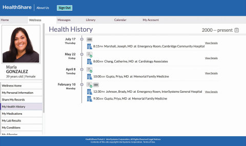 InterSystems HealthShare Personal Community, a patient engagement solution (Graphic: Business Wire)
