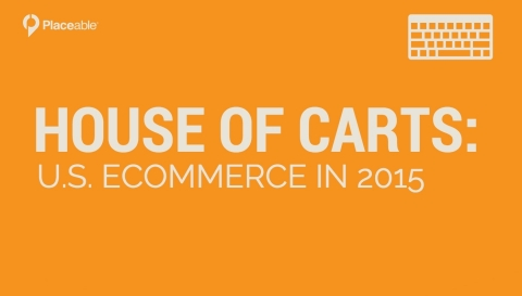 House of Carts: U.S. eCommerce 2015 by Placeable (Graphic: Business Wire)