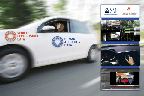 SMI and DEWESoft introduce Driver Machine Monitoring and Analysis Platform for ADAS Development (Photo: Business Wire)