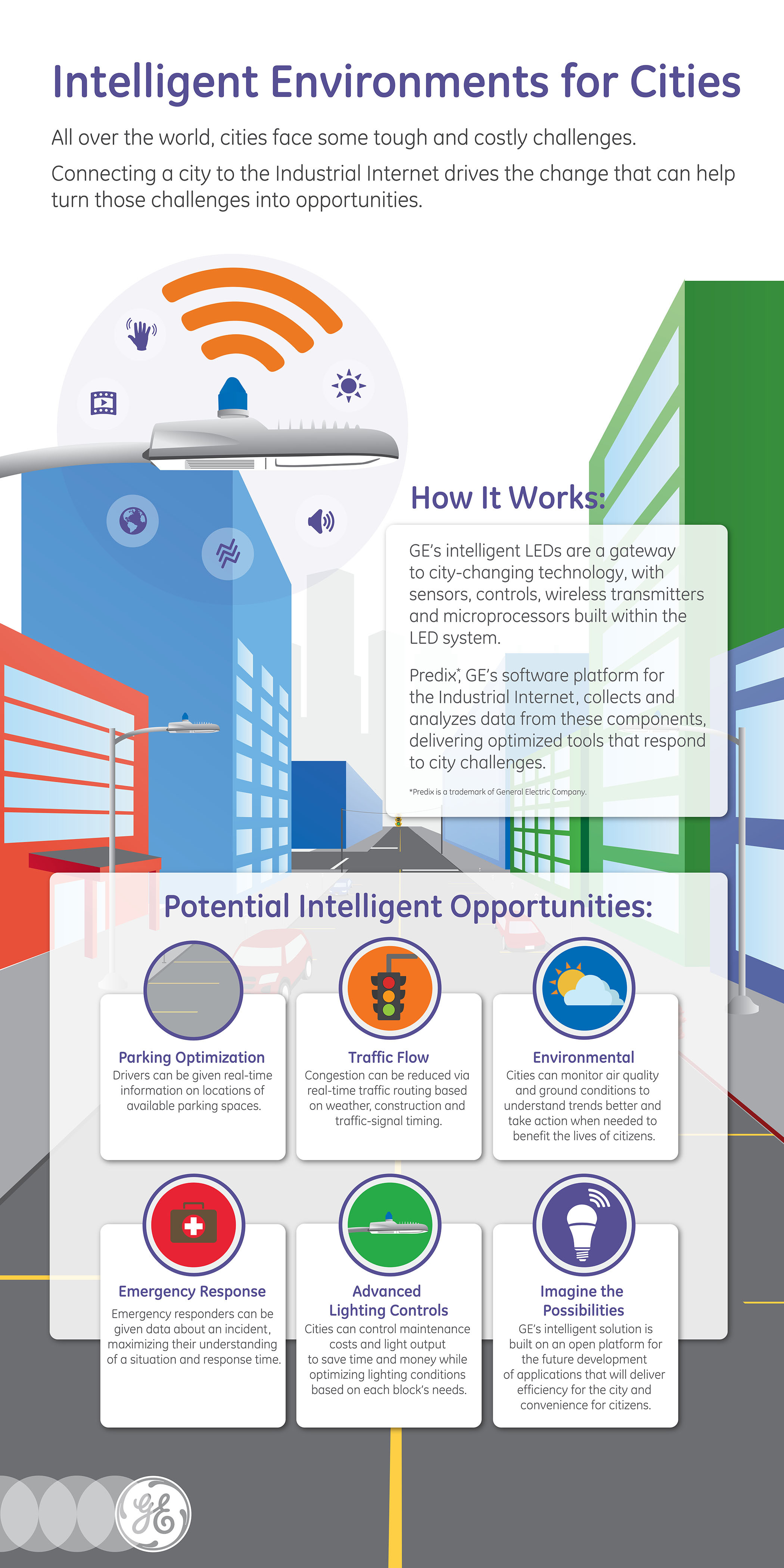 Ge Announces Programs For Intelligent Cities On Both U S