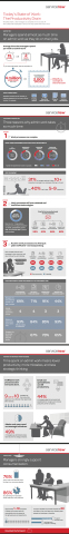 ServiceNow surveyed nearly 1,000 managers to understand the effectiveness of the tools and processes in their corporate environment. The results spotlight the cause of corporate productivity drain and point to the future of work. (Graphic: Business Wire)