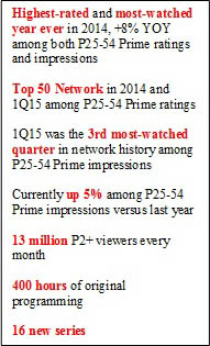 DIY Network Stats (Graphic: Business Wire)