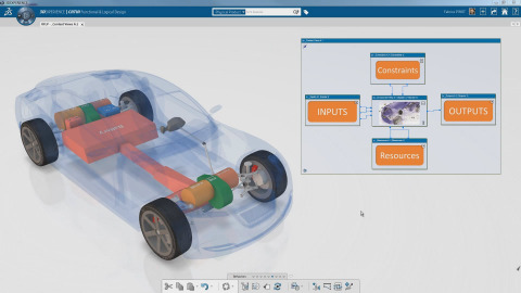 Dassault Systemes Acquires Modelon GmbH (Copyright Dassault Systemes)