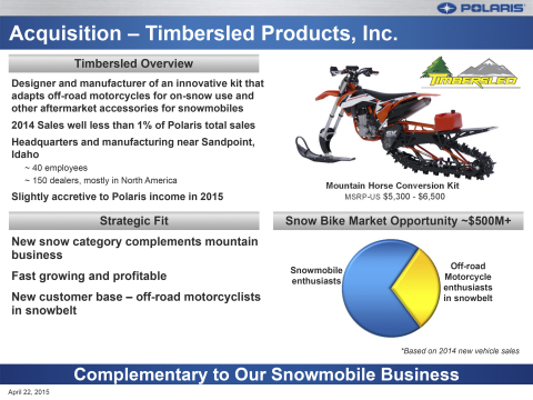 Polaris Industries Inc. today announced the acquisition of Timbersled Products, Inc. a privately held Sandpoint, Idaho-based company. Timbersled is an innovator and market leader in the burgeoning snow bike industry. (Graphic: Polaris)