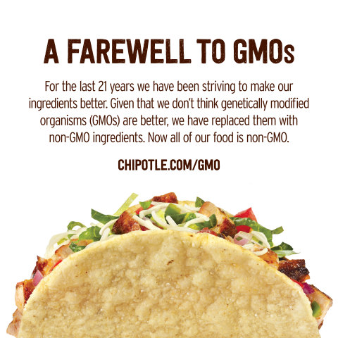 Chipotle becomes the first national restaurant company to use only non-GMO ingredients. (Graphic: Business Wire)
