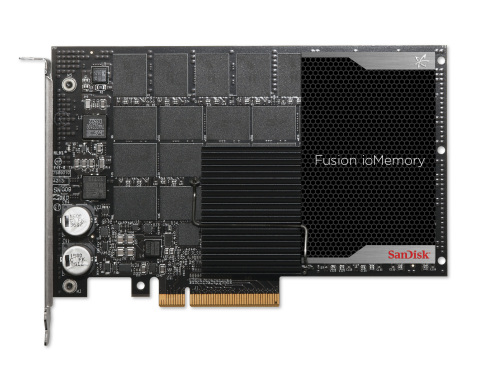Ranging in capacity from 1TB to 6.4TB, the new SanDisk PCIe cards leverage SanDisk NAND to deliver up to 4x price performance improvement and 2x capacity across varying workloads. (Graphic: Business Wire)