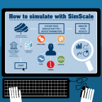 SimScale brings 3D engineering simulation to startups at an affordable price of 170 Euros per month. (Photo: Business Wire)
