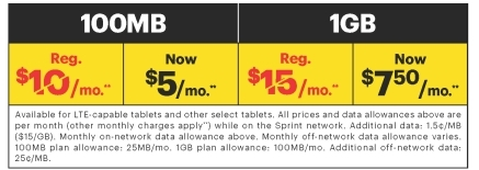 Half-Off Tablet Data Plans With Sprint (Graphic: Business Wire)
