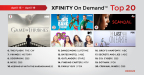 The top 20 TV series on Xfinity On Demand for the week of April 13 - April 19. (Graphic: Business Wire)