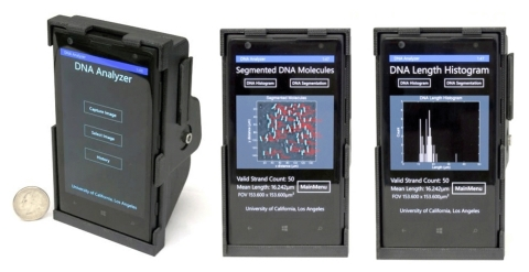 The imaging device and user interface, with a US quarter for scale. Credit: Ozcan Group at UCLA