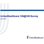 Results of the 10th annual UnitedHealthcare 100@100 survey (Source: UnitedHealthcare)