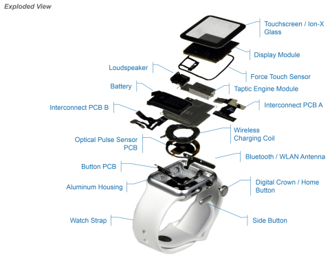 Apple Watch Sport IHS Teardown (Graphic: Business Wire)