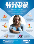 "FREE downloadable infographic ""Addiction Transfer."" One of the leading causes of drug abuse and addiction is unresolved trauma. (Graphic: Business Wire)"